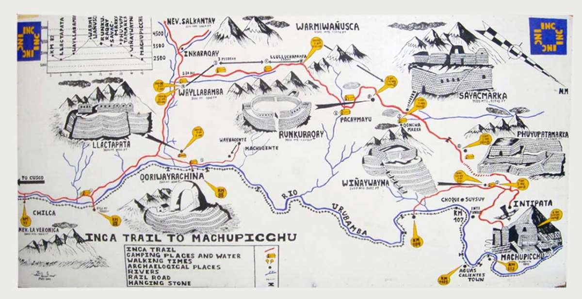 Inca Trail Map - Distance